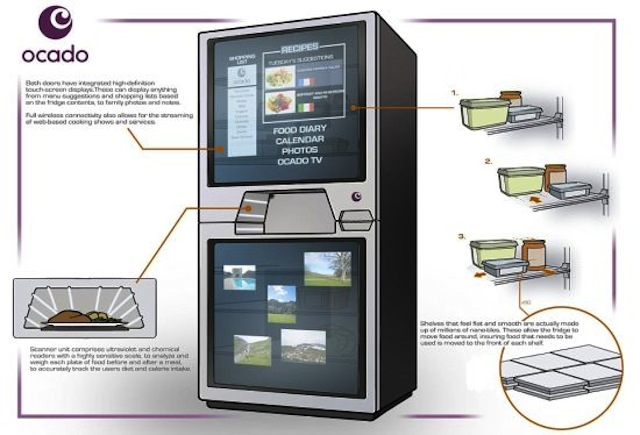 Self cleaning fridge concept for the future