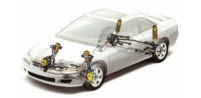 need for shock absorber engineering essay Topics: suspension, shock absorber, automotive suspension technologies pages: 2 (371 words) published: december 15, 2001 vehicle suspension is the system of springs and dampers that controls vertical oscillations of the vehicle, determining ride comfort and operating safety.