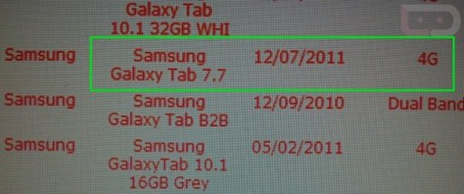 Galaxy Tab 7.7 4G LTE headed to Verizon