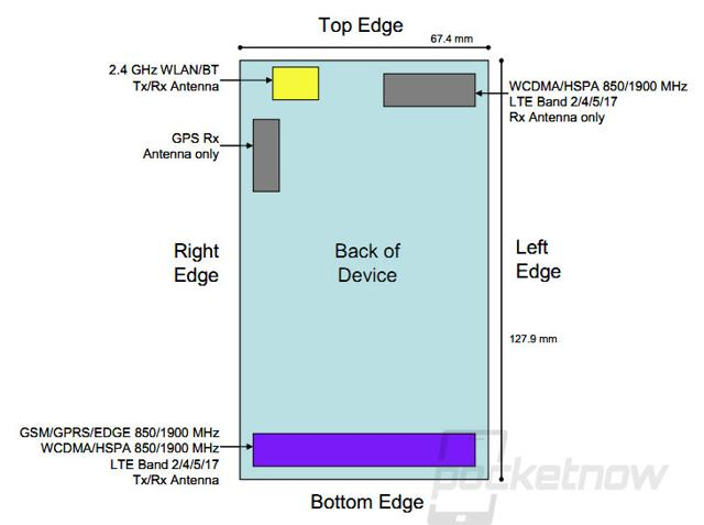 Samsung SGH I547 stops by the FCC with AT&Ts LTE radios on board