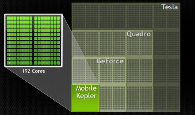 nvidia-tegra-5-kepler-cores