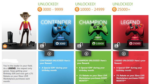 Xbox Live Rewards Will Transition From Microsoft Points On September 1